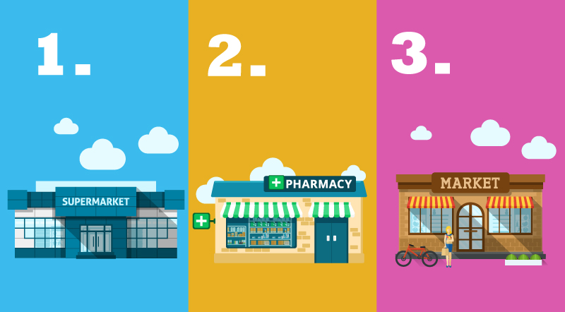 Trois exemples de réorganisation réalisés grâce à TimeSkipper